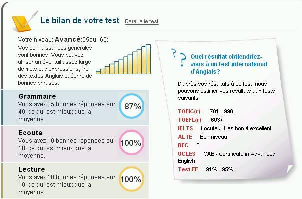 test international d'anglais: niveau avancé (55 sur 60)